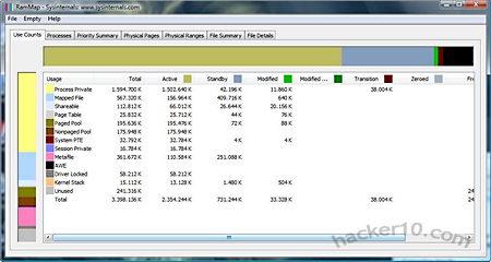 RAMMap RAM Memory Analyzer
