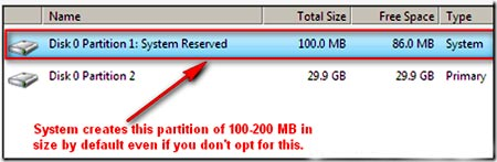 Windows 7 100MB hidden system partition