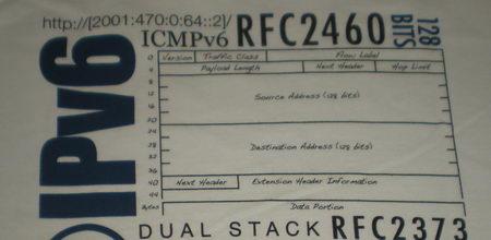 IPv6 128bit computer address